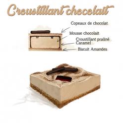 Croustillant chocolait - 6/8 parts